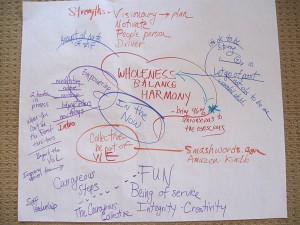 Vision Mapping Strategies Page One
